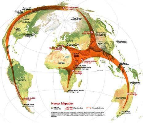human-migration