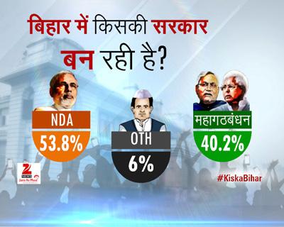bihar election (4)