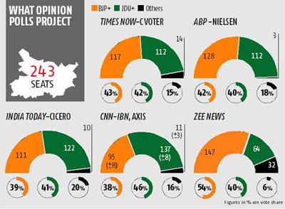 bihar election (6)