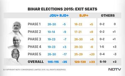 bihar election (7)