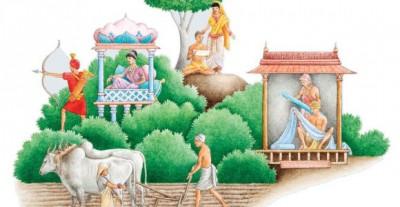 கர்ம மார்க்கம் பற்றிய தத்துவத்தை உருவாக்கியது பிராமண மதமா? இந்து மதமா? இரண்டுமா?