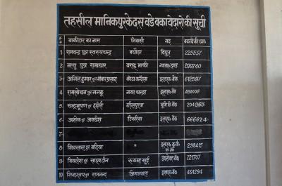 வாங்கியக் கடனைக் கட்டாததால் உத்திரப்பிரதேசம், சித்ரகூட் மாவட்டத்தின் மணிக்பூர் ஊராட்சியைச் சேர்ந்த 10 ஏழை விவசாயிகளின் பெயர்களைச் சுவற்றில் எழுதி அவமானப்படுத்தியுள்ளனர்